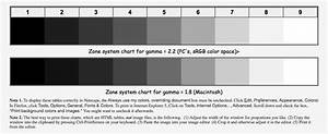 Photography Exposure Value Chart Photography Creates Life Lesson 4 Zone System And The