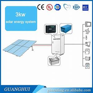 Wiring Diagram For Off Grid Solar System 3kw Cheapest