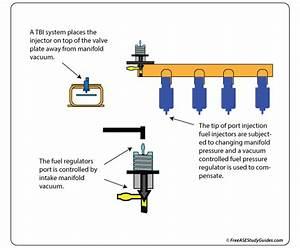 Fuel Pressure Regulator Problems  Testing