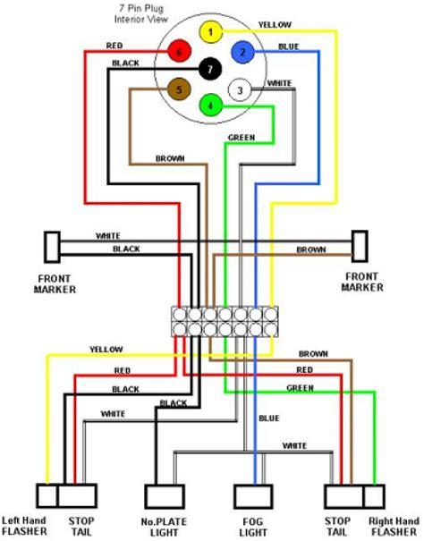 wiring diagram for fog lights 2001 tundra readingrat net