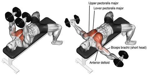 Inner Chest Workout  3 Exercises To Build Inner Pecs For