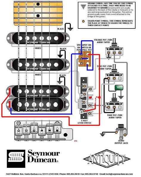 Strat Hss Wiring Diagram Somurich