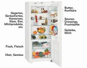 Kühlschrank Richtig Reinigen : k hlschrank richtig einr umen inspirierendes design f r wohnm bel ~ Yasmunasinghe.com Haus und Dekorationen
