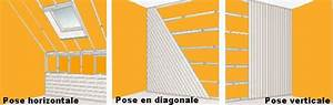 Pose Lambris Horizontal Commencer Haut : les conseils pour bien poser son lambris blog de novi clous ~ Premium-room.com Idées de Décoration