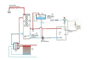 termocamino vaso chiuso schema impianto termocamino a vaso chiuso pannelli
