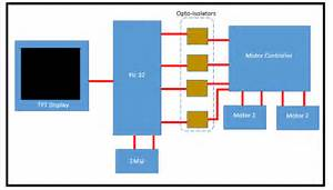 Dc686 Nn233 Hz263  Picbalance