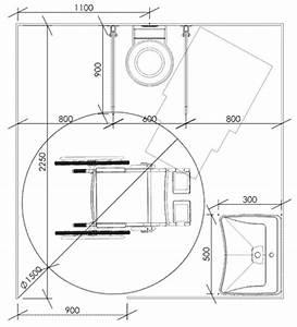 Largeur Porte Pmr : equipement sanitaire pmr odf paris ~ Melissatoandfro.com Idées de Décoration