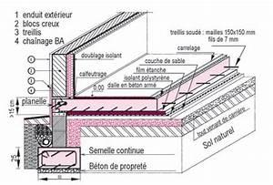 Isolation Dalle Beton Sur Terre Plein : conception des fondations sous murs contreventement mob ~ Premium-room.com Idées de Décoration