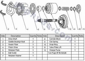 Rexroth A4vg40 Hydraulic Pump Parts Piston Pump Parts