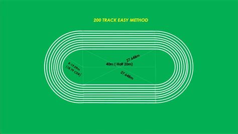 Diagram Of Track Running by 200m Track Easy Marking Plan In Athletics