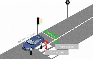 Feu Rouge Radar : radars automatiques aux feux tricolores fonctionnement une chose ~ Medecine-chirurgie-esthetiques.com Avis de Voitures
