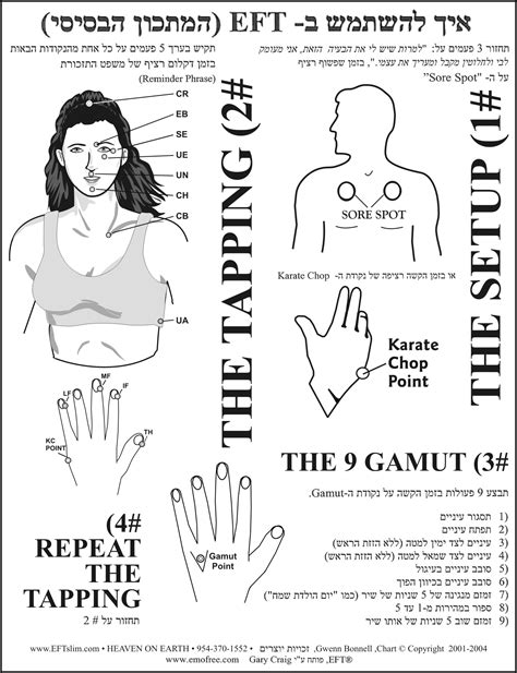 Eft Tapping Chart 27 Best Eft Tapping Images On