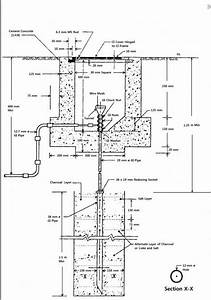 earthing and electrical grounding types of With wiring compartment also the bonding wire is terminated to the bonding