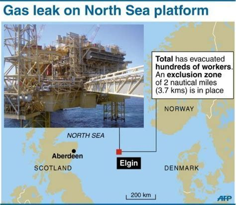 Gas Explosion Risk At Stricken North Sea Rig