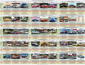 whatcarshouldibuy cars