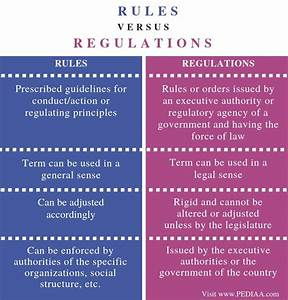 What Is The Difference Between Rules And Regulations