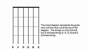 Understanding Chord Diagrams
