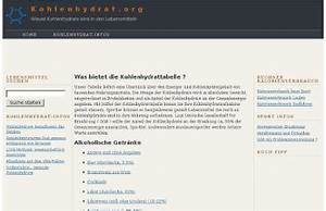 Nährwerttabelle Berechnen : kalorienrechner n hr brennwertberechnung be pearltrees ~ Themetempest.com Abrechnung