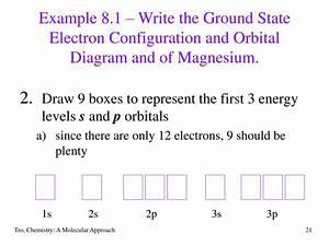 27 Magnesium Orbital Diagram
