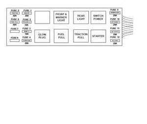 similiar bobcat 873 fuse diagram keywords diagrams together bobcat warning lights besides 763 bobcat fuse