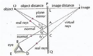 Holt Physics 14 2 Diagram Skills Flat Mirrors Answers
