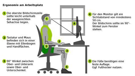 bureau de poste guyancourt ergonomie définition c 39 est quoi