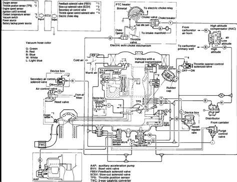 Need Diagram The Vacuum Hose Attachments Points