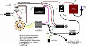 Gy6 150cc Wiring Diagram In 2020