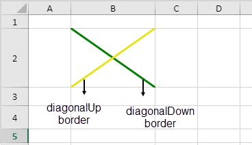 spreadjs documentation borders gridlines  diagonal lines