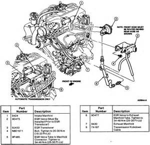 similiar 96 ford explorer vacuum diagram keywords 1999 ford explorer 4 0 engine on 94 ford ranger v6 motor diagram
