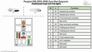 Peugeot 208  2012-2018  Fuse Box Diagrams