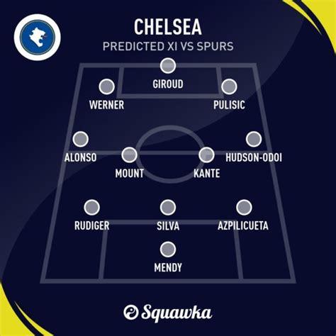 Spurs vs Chelsea predictions, team news & possible lineups ...