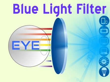 blue light filter blue light filter for pc laptop on windows 7 8 10 8 1 xp