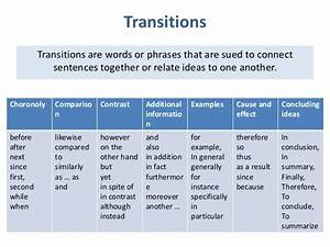 Good Ideas For Compare And Contrast Essays creative writing honours unsw pictures for creative writing stimulus angel creative writing description