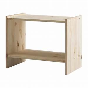 Ikea Table Chevet : papa blogueur et papa bricoleur la cuisine pour miniatures ~ Dode.kayakingforconservation.com Idées de Décoration