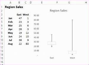 box plot excel 2010 template 10 box plot excel 2010 template excel templates excel