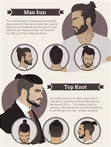 Men 39 S Most Popular Hairstyles Trend