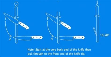 images of kitchen knives knife sharpening diagram of the home aka kitchen