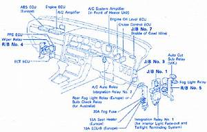 Toyota Tundra 2009 Dash Inside Electrical Circuit Wiring Diagram