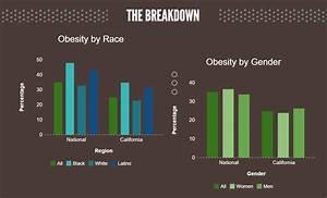 LA Works to Combat Childhood Obesity Epidemic
