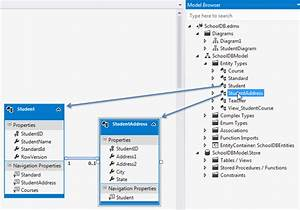 Create Multiple Diagrams For Edm In Entity Framework