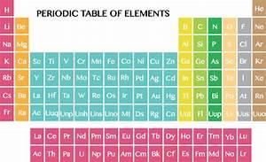 Atomic Number | CK-12 Foundation
