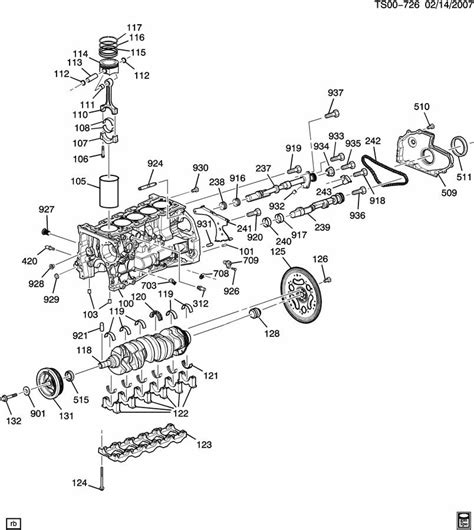 Gmc Wiring Diagram For Canyon Best