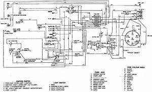 Ignition Switch Wiring Diagram In 2020