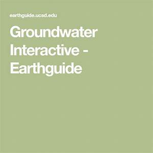 Groundwater Interactive