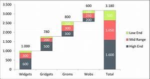 Create A Waterfall Chart Using Ggplot Gustavo Varela