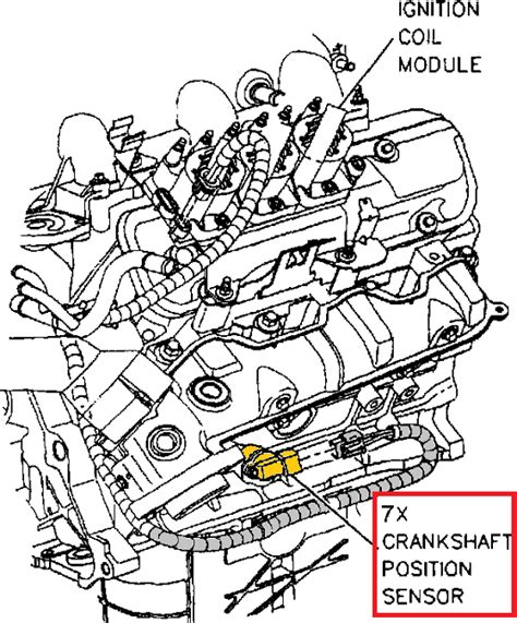 98 Chevy Lumina Engine Diagram by Chevrolet Lumina 3 1 Engine Diagram Sensors