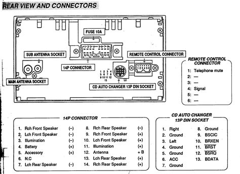 car audio wire diagram codes mitsubishi factory car