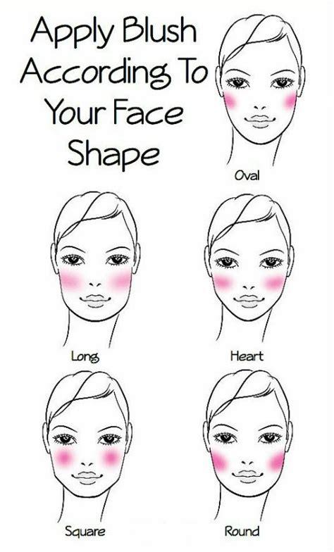 apply blush  suit  face shape  trendy girls