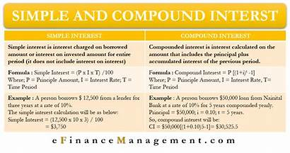 Interest Compound Simple Formula Example Meaning Management